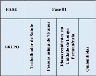 fases-e-publico-alvo-fase-1