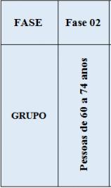 fases-e-publico-alvo-fase-2