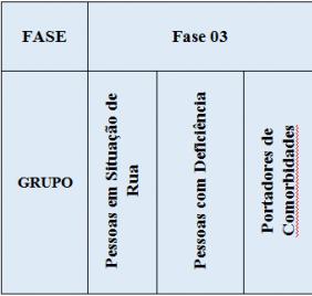 fases-e-publico-alvo-fase-3