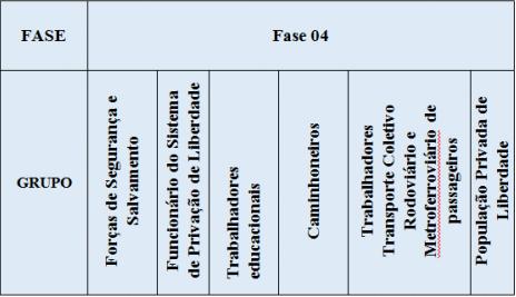 fases-e-publico-alvo-fase-4